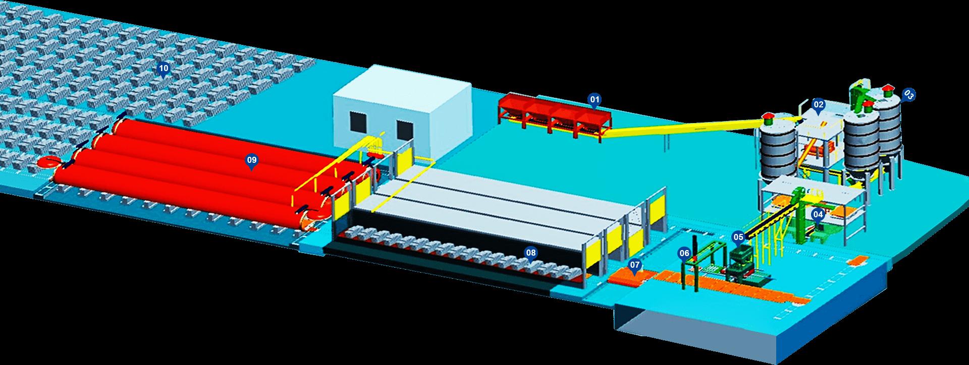 Autoclaved sand lime brick production line